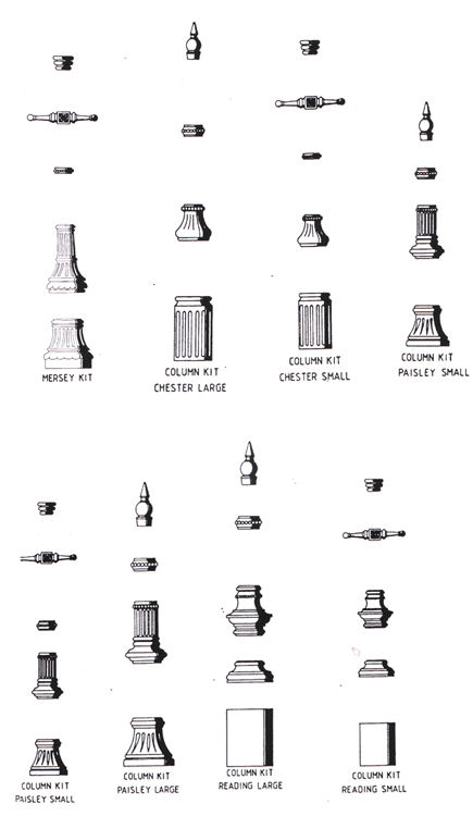 Column Kits Overview